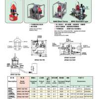 Hydrostatic Pump 0
